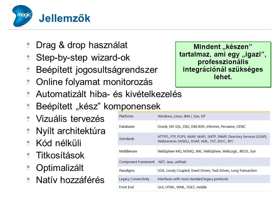 Jellemzők Drag & drop használat Step-by-step wizard-ok Beépített jogosultságrendszer Online folyamat monitorozás Automatizált hiba- és kivételkezelés