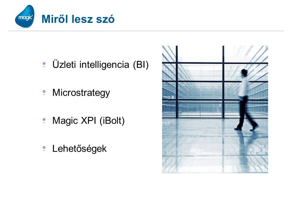 Miről lesz szó Üzleti intelligencia (BI) Microstrategy Magic XPI (iBolt) Lehetőségek