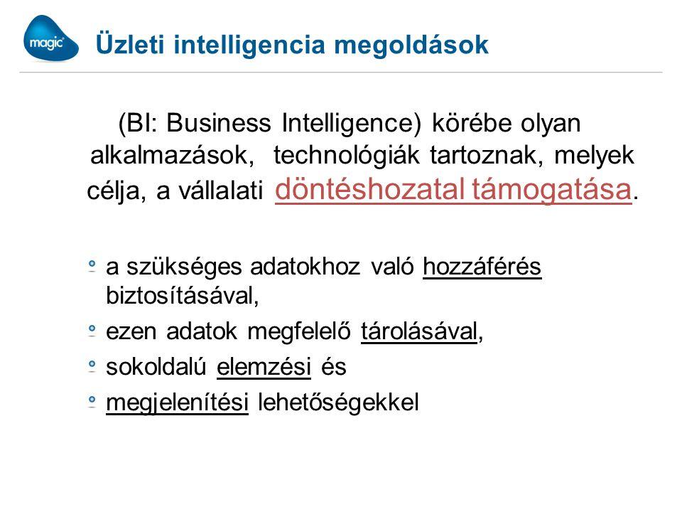 Üzleti intelligencia megoldások (BI: Business Intelligence) körébe olyan alkalmazások, technológiák tartoznak, melyek célja, a vállalati döntéshozatal