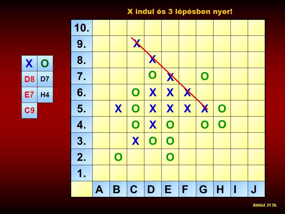 10.9. 8. 7.O 6.OXXX 5.XOXXXXO 4.OXOO 3.XOO 2.OO 1.