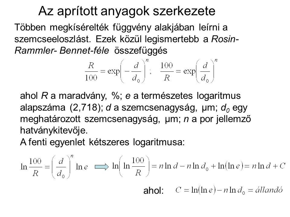 Az aprított anyagok szerkezete Ez a képlet már egy egyenes egyenlete, amelynek grafikus ábrázolására olyan koordinátarendszert használnak, amelyben az abszcisszára d értékét logaritmikus léptékben, az ordinátára pedig az R értéket az ln (ln 100/R) léptékben rakják fel.