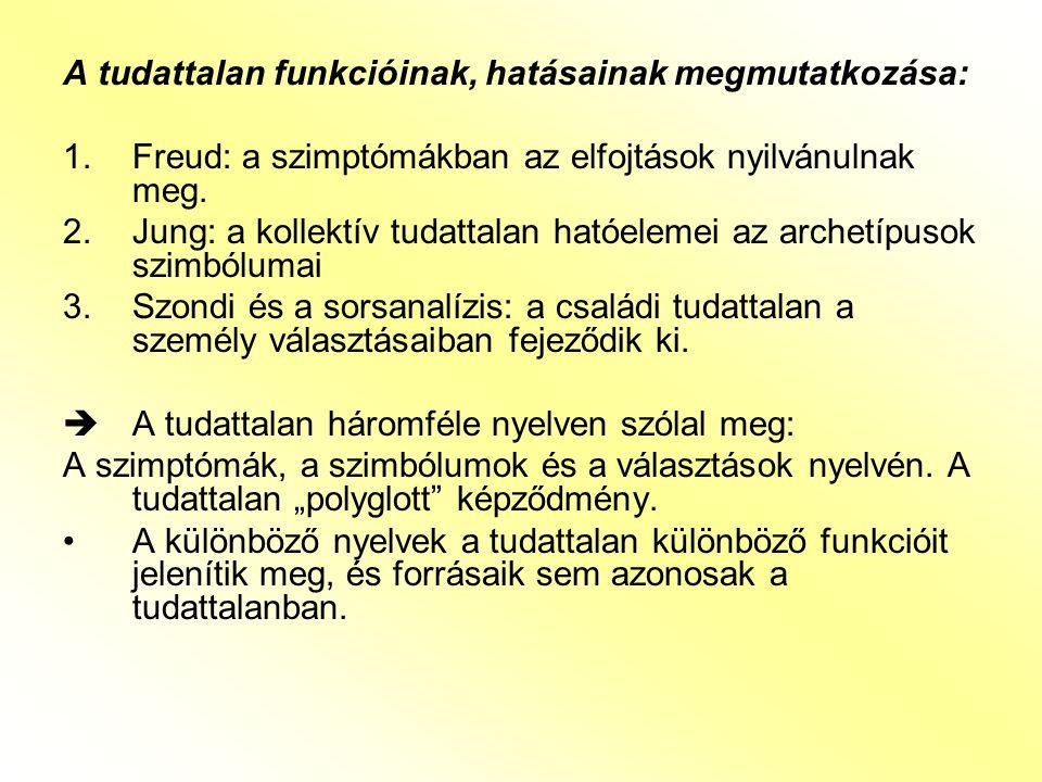 A tudattalan funkcióinak, hatásainak megmutatkozása: 1.Freud: a szimptómákban az elfojtások nyilvánulnak meg. 2.Jung: a kollektív tudattalan hatóeleme