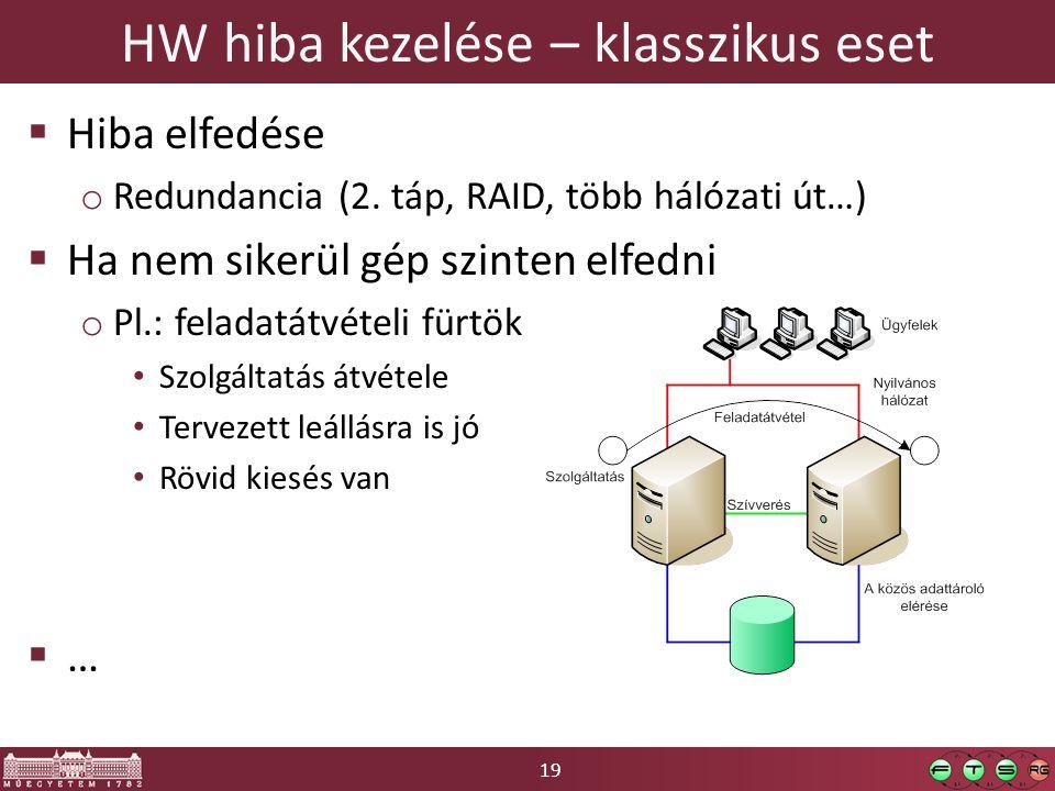19 HW hiba kezelése – klasszikus eset  Hiba elfedése o Redundancia (2. táp, RAID, több hálózati út…)  Ha nem sikerül gép szinten elfedni o Pl.: fela