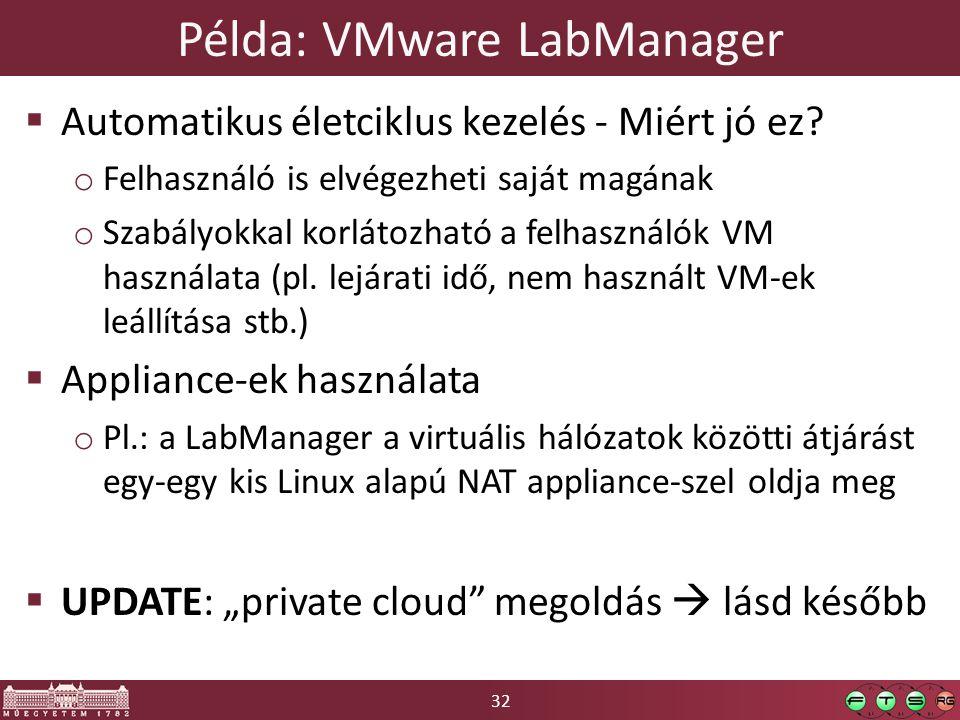 32 Példa: VMware LabManager  Automatikus életciklus kezelés - Miért jó ez? o Felhasználó is elvégezheti saját magának o Szabályokkal korlátozható a f