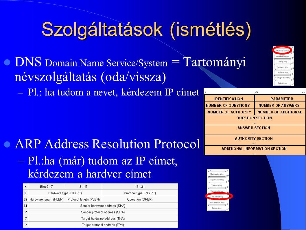 Szolgáltatások (ismétlés) DNS Domain Name Service/System = Tartományi névszolgáltatás (oda/vissza) – Pl.: ha tudom a nevet, kérdezem IP címet ARP Addr