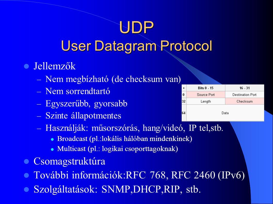 UDP User Datagram Protocol Jellemzők – Nem megbízható (de checksum van) – Nem sorrendtartó – Egyszerűbb, gyorsabb – Szinte állapotmentes – Használják: