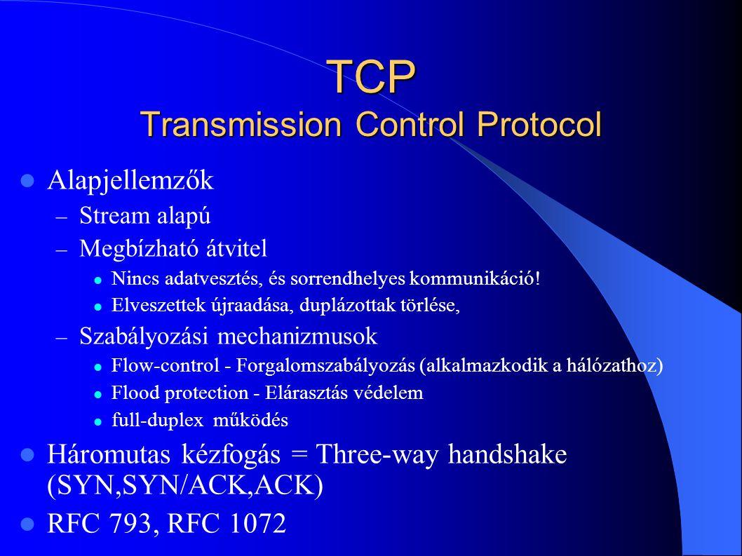TCP Transmission Control Protocol Alapjellemzők – Stream alapú – Megbízható átvitel Nincs adatvesztés, és sorrendhelyes kommunikáció! Elveszettek újra