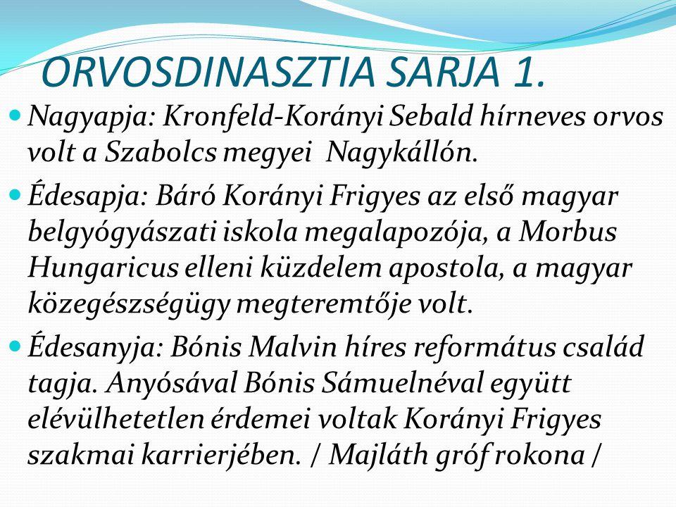 ORVOSDINASZTIA SARJA 1. Nagyapja: Kronfeld-Korányi Sebald hírneves orvos volt a Szabolcs megyei Nagykállón. Édesapja: Báró Korányi Frigyes az első mag