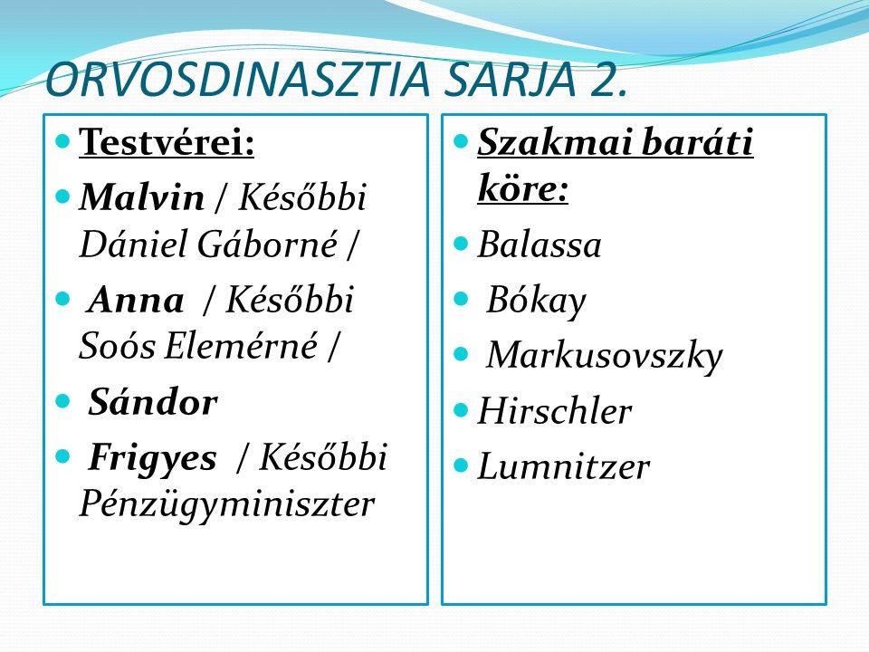 ORVOSDINASZTIA SARJA 2. Testvérei: Malvin / Későbbi Dániel Gáborné / Anna / Későbbi Soós Elemérné / Sándor Frigyes / Későbbi Pénzügyminiszter Szakmai