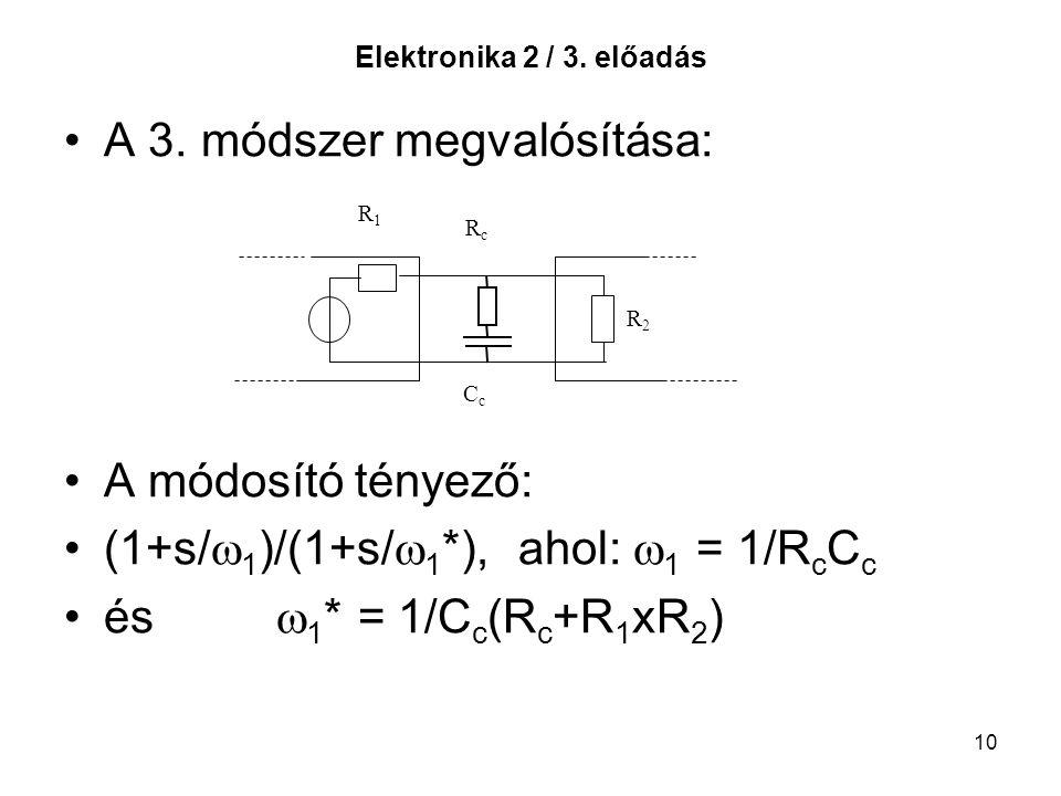 10 Elektronika 2 / 3. előadás A 3. módszer megvalósítása: A módosító tényező: (1+s/  1 )/(1+s/  1 *), ahol:  1 = 1/R c C c és  1 * = 1/C c (R c +R