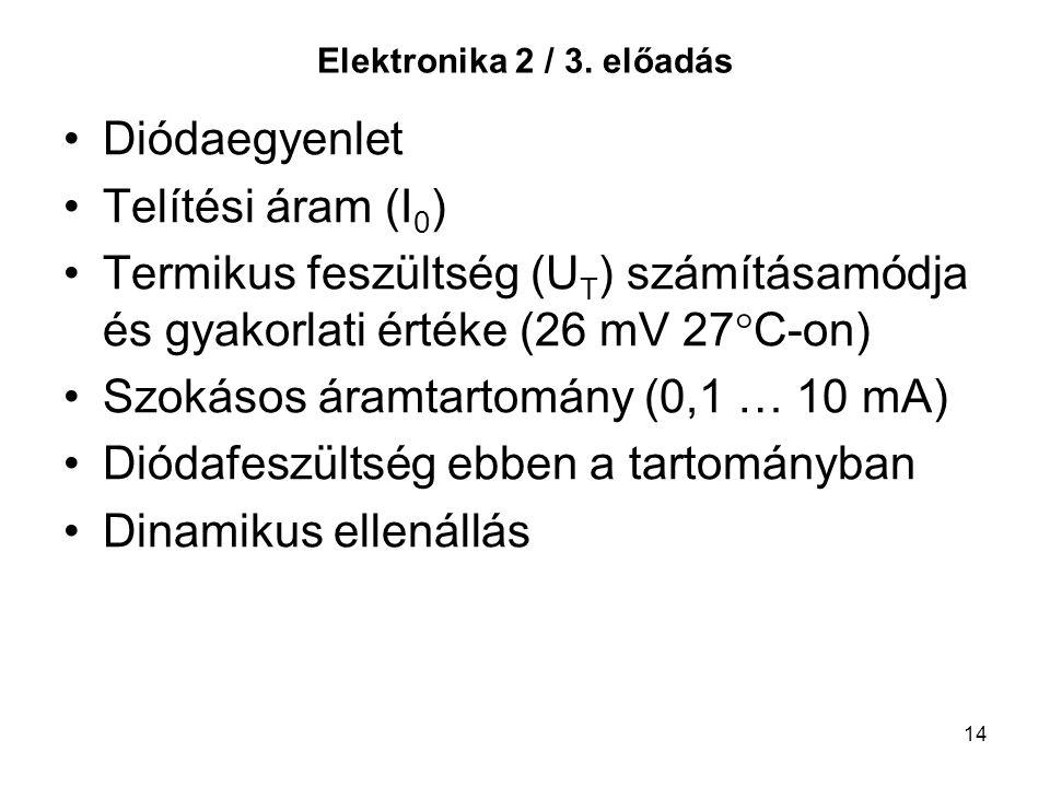 14 Elektronika 2 / 3. előadás Diódaegyenlet Telítési áram (I 0 ) Termikus feszültség (U T ) számításamódja és gyakorlati értéke (26 mV 27  C-on) Szok