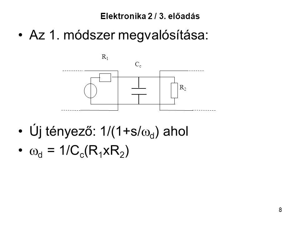 8 Elektronika 2 / 3. előadás Az 1. módszer megvalósítása: Új tényező: 1/(1+s/  d ) ahol  d = 1/C c (R 1 xR 2 ) R1R1 R2R2 CcCc