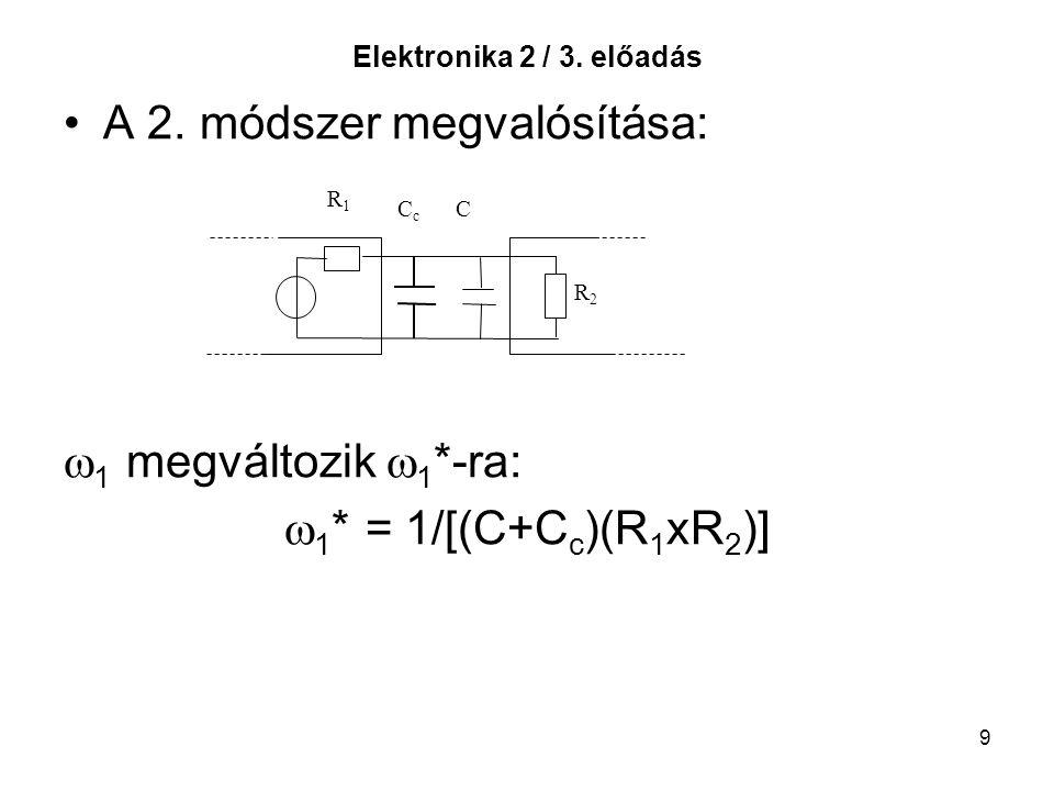 9 Elektronika 2 / 3. előadás A 2. módszer megvalósítása:  1 megváltozik  1 *-ra:  1 * = 1/[(C+C c )(R 1 xR 2 )] R1R1 R2R2 C c C