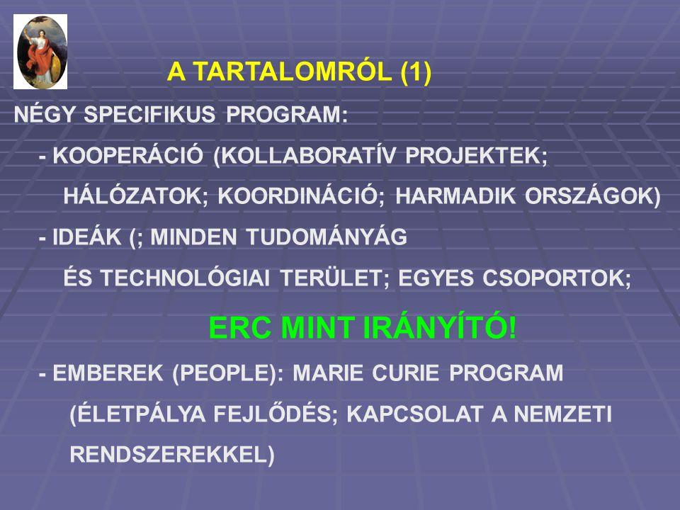 A TARTALOMRÓL (1) NÉGY SPECIFIKUS PROGRAM: - KOOPERÁCIÓ (KOLLABORATÍV PROJEKTEK; HÁLÓZATOK; KOORDINÁCIÓ; HARMADIK ORSZÁGOK) - IDEÁK (; MINDEN TUDOMÁNYÁG ÉS TECHNOLÓGIAI TERÜLET; EGYES CSOPORTOK; ERC MINT IRÁNYÍTÓ.
