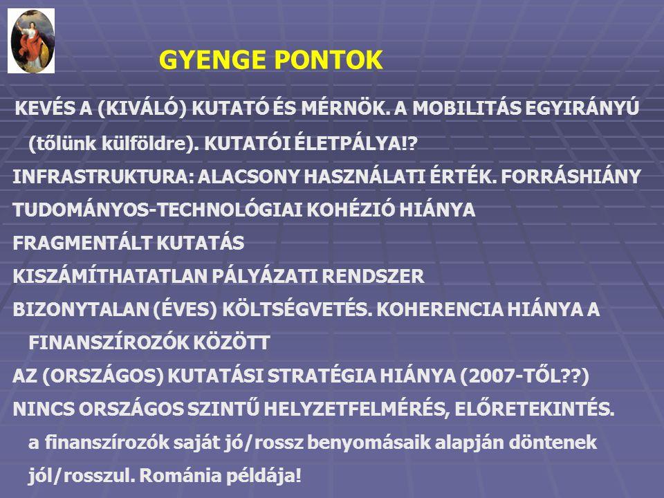 GYENGE PONTOK KEVÉS A (KIVÁLÓ) KUTATÓ ÉS MÉRNÖK. A MOBILITÁS EGYIRÁNYÚ (tőlünk külföldre).