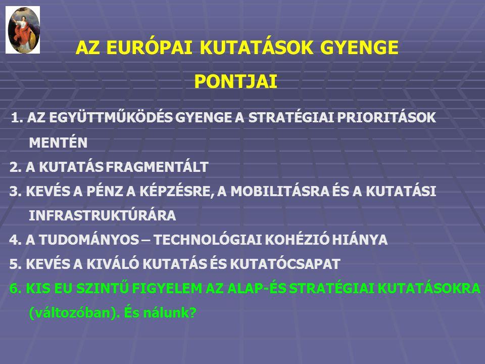 AZ EURÓPAI KUTATÁSOK GYENGE PONTJAI 1. AZ EGYÜTTMŰKÖDÉS GYENGE A STRATÉGIAI PRIORITÁSOK MENTÉN 2.