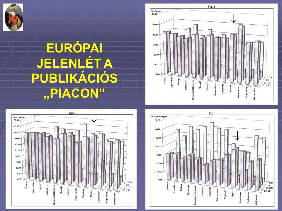 "EURÓPAI JELENLÉT A PUBLIKÁCIÓS ""PIACON"