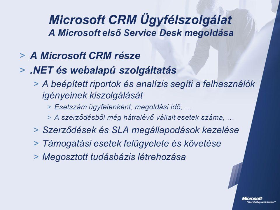 Microsoft CRM Ügyfélszolgálat A Microsoft első Service Desk megoldása  A Microsoft CRM része .NET és webalapú szolgáltatás  A beépített riportok és analízis segíti a felhasználók igényeinek kiszolgálását  Esetszám ügyfelenként, megoldási idő, …  A szerződésből még hátralévő vállalt esetek száma, …  Szerződések és SLA megállapodások kezelése  Támogatási esetek felügyelete és követése  Megosztott tudásbázis létrehozása