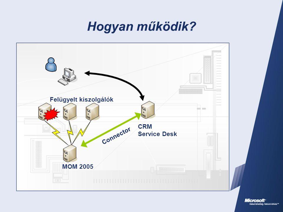 Hogyan működik MOM 2005 CRM Service Desk Connector Felügyelt kiszolgálók
