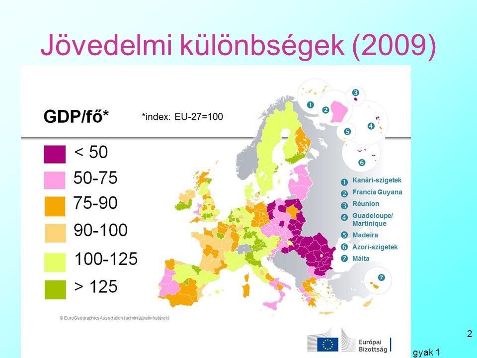 Jövedelmi különbségek (2009) Bacsi - Reg gyak 1 2