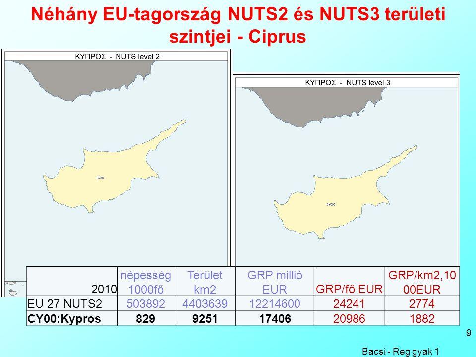 Bacsi - Reg gyak 1 9 Néhány EU-tagország NUTS2 és NUTS3 területi szintjei - Ciprus 2010 népesség 1000fő Terület km2 GRP millió EURGRP/fő EUR GRP/km2,10 00EUR EU 27 NUTS2503892440363912214600242412774 CY00:Kypros829925117406209861882