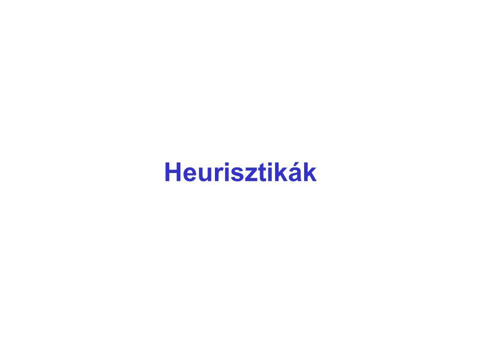 Heurisztikák