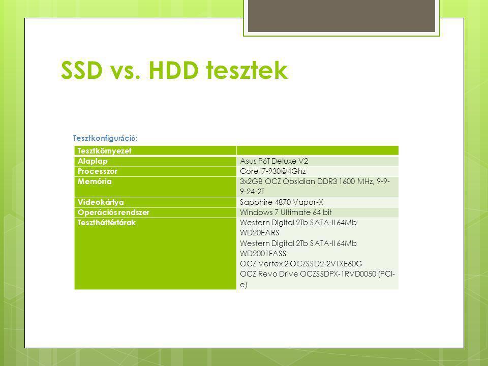 SSD vs.