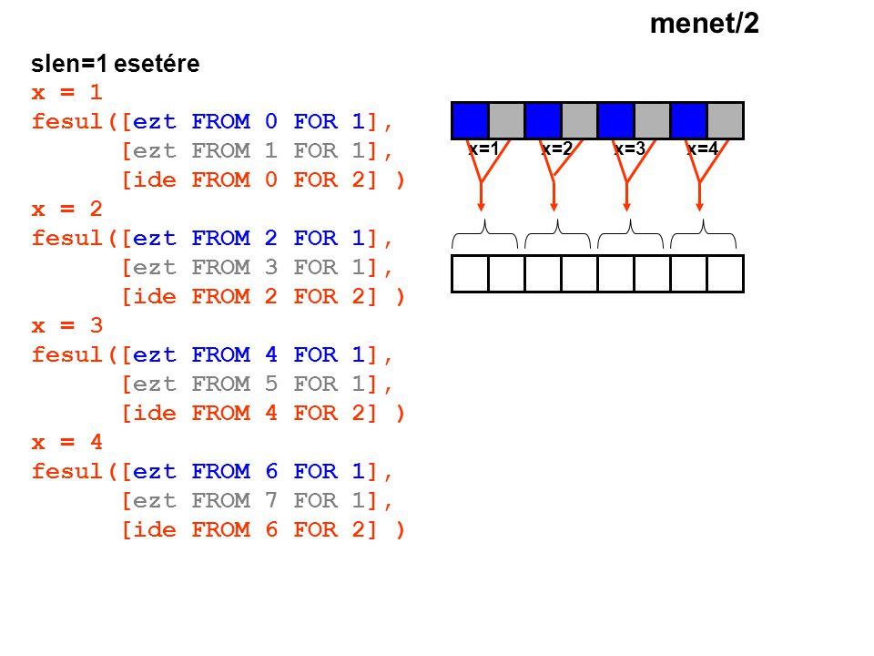 slen=1 esetére x = 1 fesul([ezt FROM 0 FOR 1], [ezt FROM 1 FOR 1], [ide FROM 0 FOR 2] ) x = 2 fesul([ezt FROM 2 FOR 1], [ezt FROM 3 FOR 1], [ide FROM