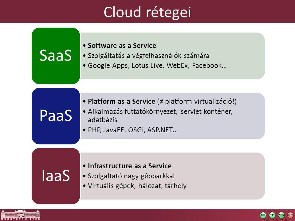 Cloud rétegei Software as a Service Szolgáltatás a végfelhasználók számára Google Apps, Lotus Live, WebEx, Facebook… SaaS Platform as a Service (≠ platform virtualizáció!) Alkalmazás futtatókörnyezet, servlet konténer, adatbázis PHP, JavaEE, OSGi, ASP.NET… PaaS Infrastructure as a Service Szolgáltató nagy gépparkkal Virtuális gépek, hálózat, tárhely IaaS