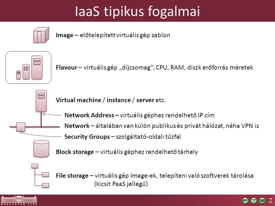 IaaS tipikus fogalmai Image – előtelepített virtuális gép sablon Virtual machine / instance / server etc. Network – általában van külön publikus és pr