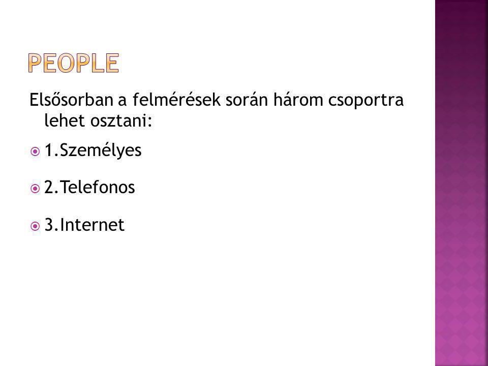 Elsősorban a felmérések során három csoportra lehet osztani:  1.Személyes  2.Telefonos  3.Internet