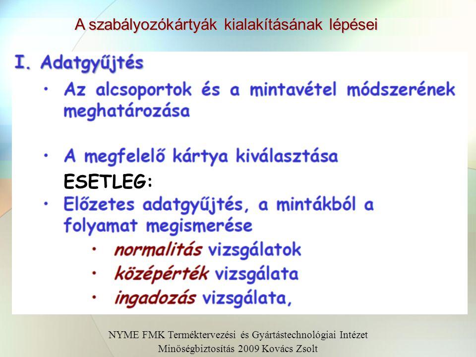 A méréses szabályozókártyák használatának előkészítése NYME FMK Terméktervezési és Gyártástechnológiai Intézet Minőségbiztosítás 2009 Kovács Zsolt Hat