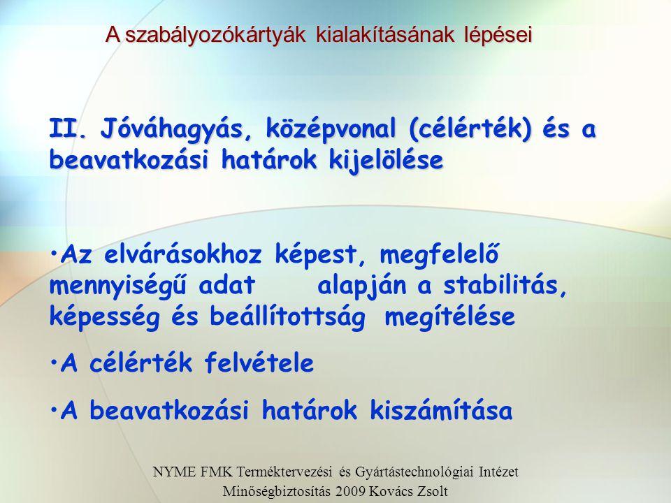 A szabályozókártyák kialakításának lépései NYME FMK Terméktervezési és Gyártástechnológiai Intézet Minőségbiztosítás 2009 Kovács Zsolt ESETLEG: