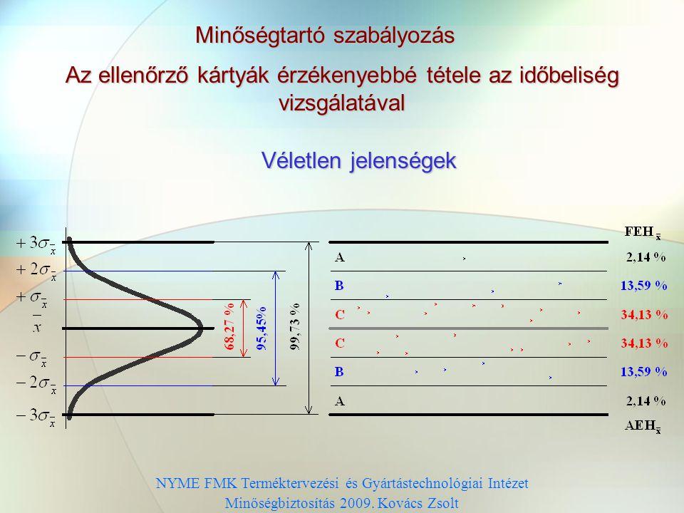 Minőségtartó szabályozás NYME FMK Terméktervezési és Gyártástechnológiai Intézet Minőségbiztosítás 2009. Kovács Zsolt