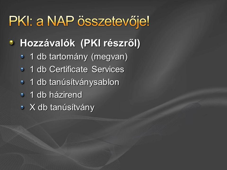 Hozzávalók (PKI részről) 1 db tartomány (megvan) 1 db Certificate Services 1 db tanúsítványsablon 1 db házirend X db tanúsítvány