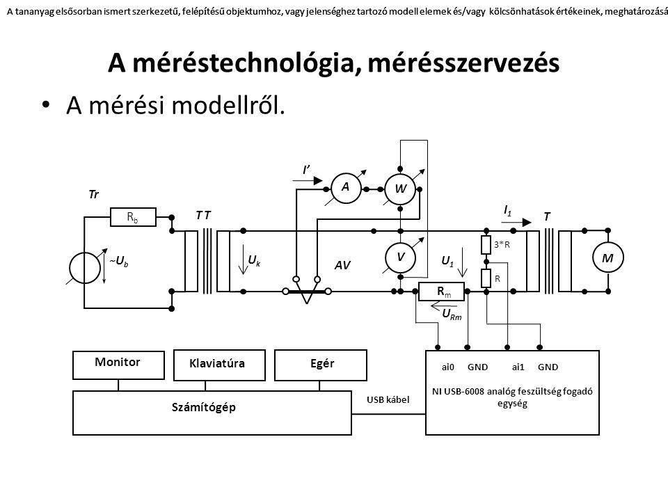 A méréstechnológia, mérésszervezés A mérési modellről.
