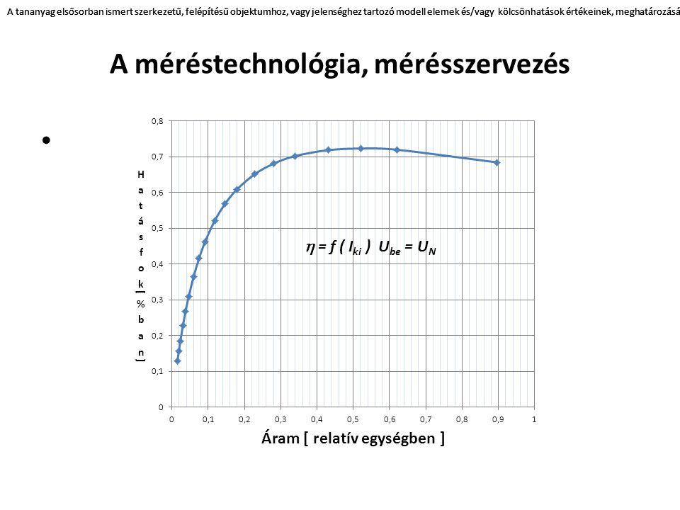 A méréstechnológia, mérésszervezés A tananyag elsősorban ismert szerkezetű, fel é p í t é sű objektumhoz, vagy jelens é ghez tartoz ó modell elemek é s/vagy k ö lcs ö nhat á sok é rt é keinek, meghat á roz á s á hoz k é sz í t fel.