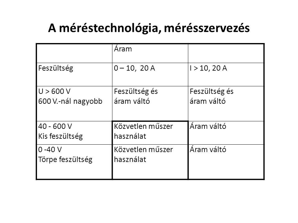 A méréstechnológia, mérésszervezés Áram Feszültség0 – 10, 20 AI > 10, 20 A U > 600 V 600 V.-nál nagyobb Feszültség és áram váltó 40 - 600 V Kis feszültség Közvetlen műszer használat Áram váltó 0 -40 V Törpe feszültség Közvetlen műszer használat Áram váltó