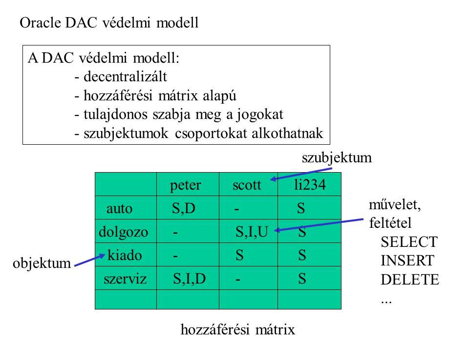Oracle DAC védelmi modell A DAC védelmi modell: - decentralizált - hozzáférési mátrix alapú - tulajdonos szabja meg a jogokat - szubjektumok csoportokat alkothatnak objektum auto dolgozo kiado szerviz S,D - - S,I,D - S,I,U S - S S S S peterscottli234 szubjektum művelet, feltétel SELECT INSERT DELETE...