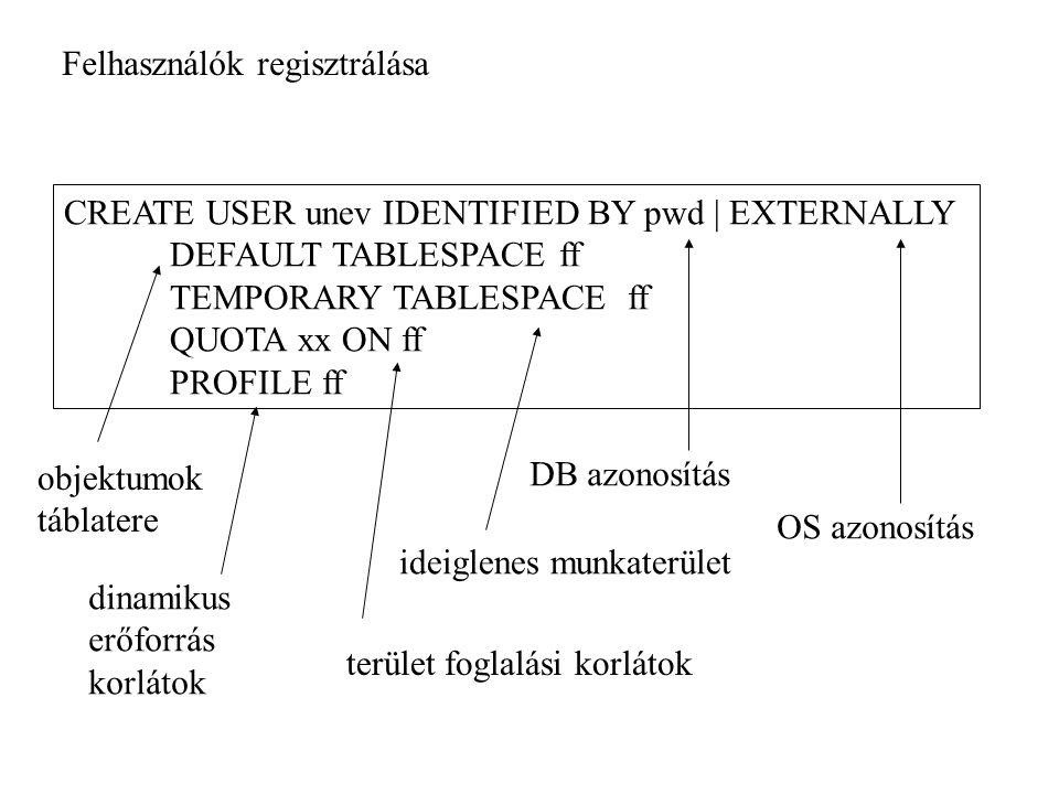 CREATE USER unev IDENTIFIED BY pwd | EXTERNALLY DEFAULT TABLESPACE ff TEMPORARY TABLESPACE ff QUOTA xx ON ff PROFILE ff Felhasználók regisztrálása DB
