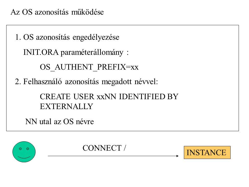 1. OS azonosítás engedélyezése INIT.ORA paraméterállomány : OS_AUTHENT_PREFIX=xx 2. Felhasználó azonosítás megadott névvel: CREATE USER xxNN IDENTIFIE