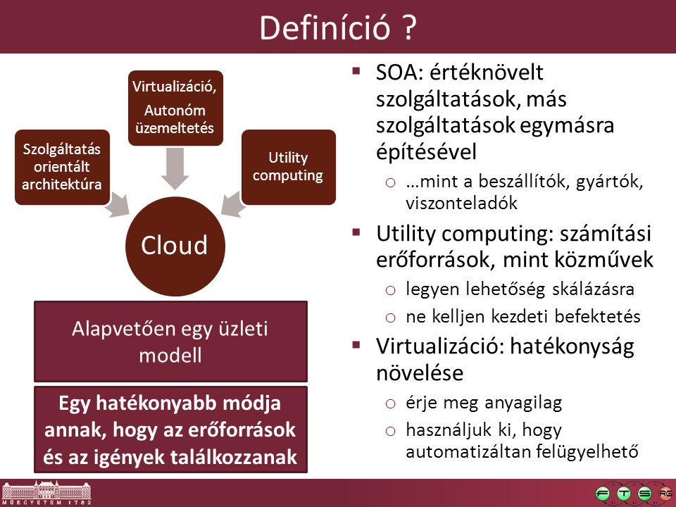 Definíció ? Cloud Szolgáltatás orientált architektúra Virtualizáció, Autonóm üzemeltetés Utility computing  SOA: értéknövelt szolgáltatások, más szol