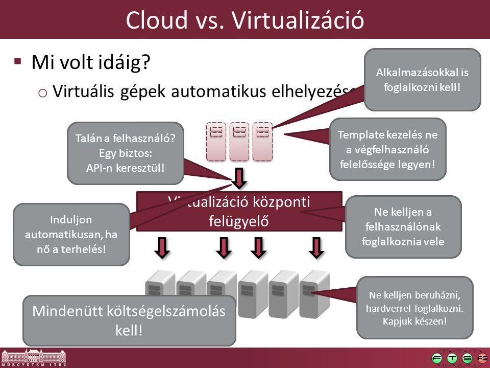 Cloud rétegei Software as a Service Szolgáltatás a végfelhasználók számára Google Apps, Lotus Live, WebEx, Facebook… SaaS Platform as a Service (≠ platform virtualizáció!) Alkalmazás futtatókörnyezet, servlet konténer, adatbázis PHP, JavaEE, OSGi, ASP.NET, SQL, NoSQL, *MQ PaaS Infrastructure as a Service Szolgáltató nagy gépparkkal Virtuális gépek, hálózat, tárhely IaaS