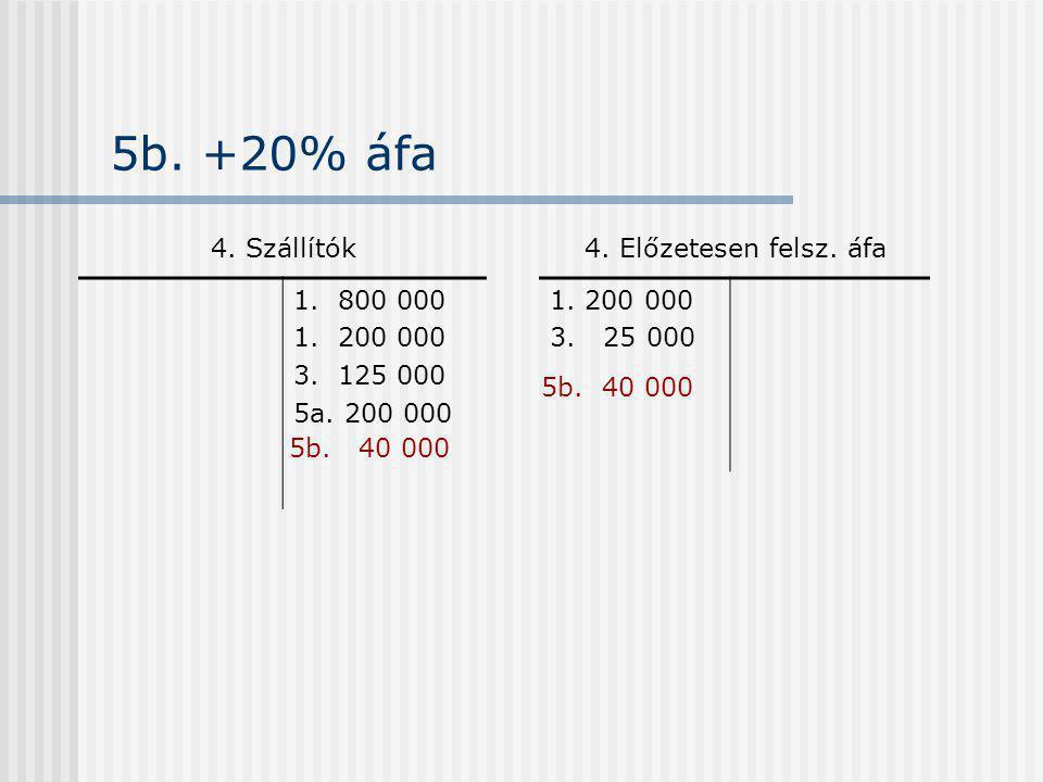 5b. +20% áfa 1. 800 000 1. 200 000 3. 125 000 5a. 200 000 4. Szállítók 1. 200 000 3. 25 000 4. Előzetesen felsz. áfa 5b. 40 000