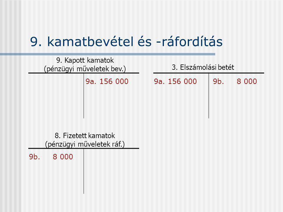 9. kamatbevétel és -ráfordítás 3. Elszámolási betét 9. Kapott kamatok (pénzügyi műveletek bev.) 8. Fizetett kamatok (pénzügyi műveletek ráf.) 9a. 156