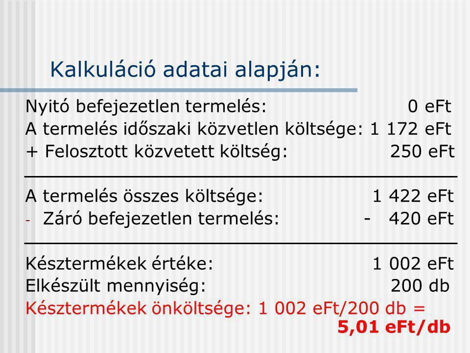 Kalkuláció adatai alapján: Nyitó befejezetlen termelés: 0 eFt A termelés időszaki közvetlen költsége: 1 172 eFt + Felosztott közvetett költség: 250 eF