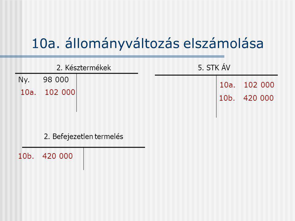 10a. állományváltozás elszámolása 2. Befejezetlen termelés 10a. 102 000 5. STK ÁV 10a. 102 000 Ny. 98 000 2. Késztermékek 10b. 420 000