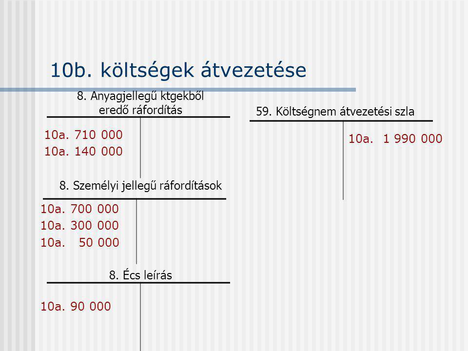 10b. költségek átvezetése 8. Anyagjellegű ktgekből eredő ráfordítás 59. Költségnem átvezetési szla 10a. 710 000 10a. 140 000 10a. 700 000 10a. 300 000