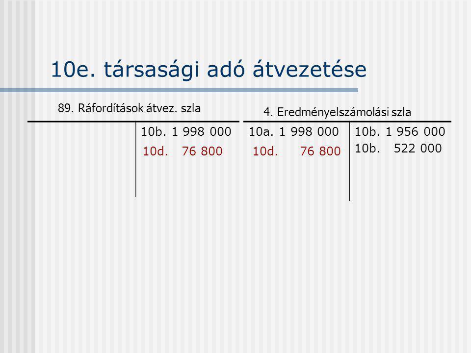 10e. társasági adó átvezetése 89. Ráfordítások átvez. szla 4. Eredményelszámolási szla 10b. 1 998 000 10a. 1 998 00010b. 1 956 000 10b. 522 000 10d. 7