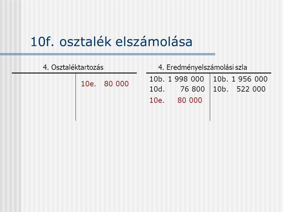 10f. osztalék elszámolása 10b. 1 998 000 10d. 76 800 10b. 1 956 000 10b. 522 000 4. Eredményelszámolási szla4. Osztaléktartozás 10e. 80 000